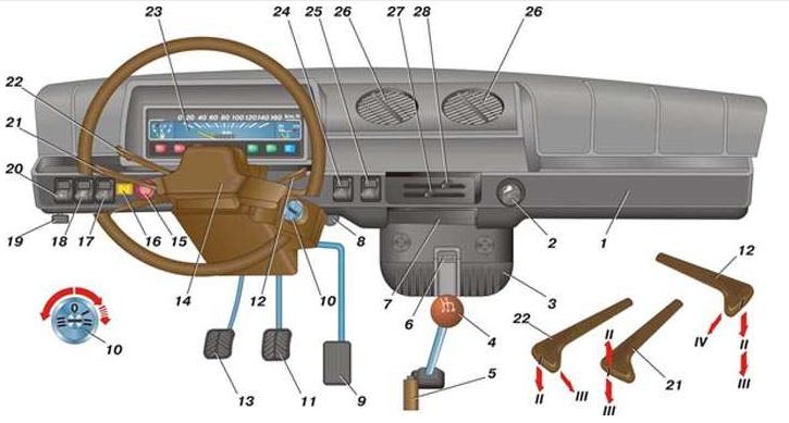 4 – рычаг переключения передач